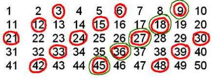 Truco del cuadro de numeros de 3