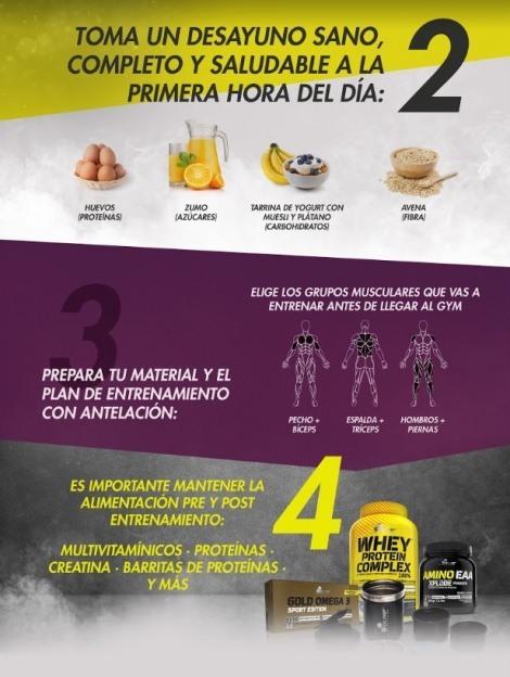 Infografia Olimp Sport