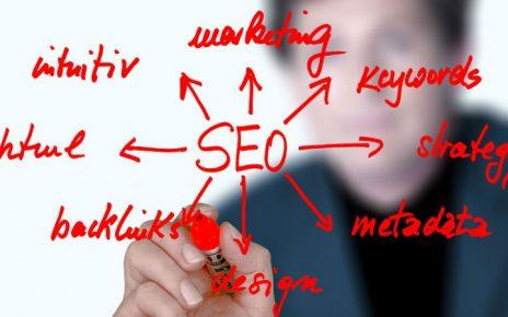 Importancia de las palabras clave en el posicionamiento web